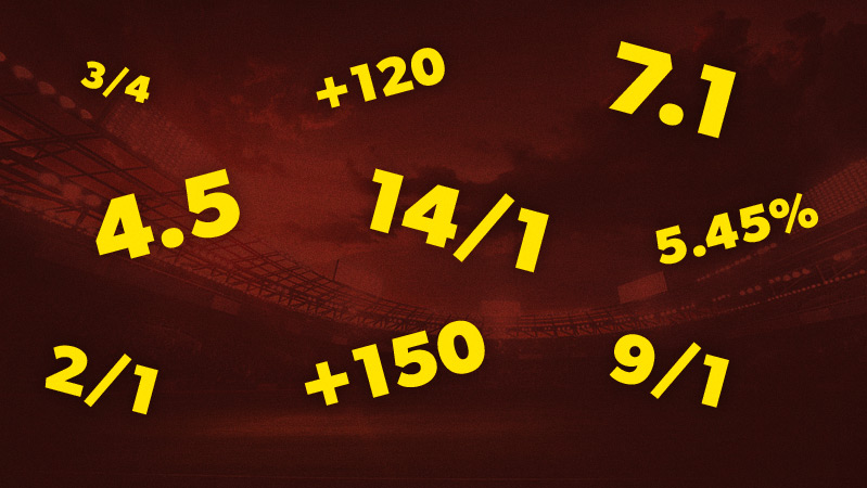 Types of betting odds